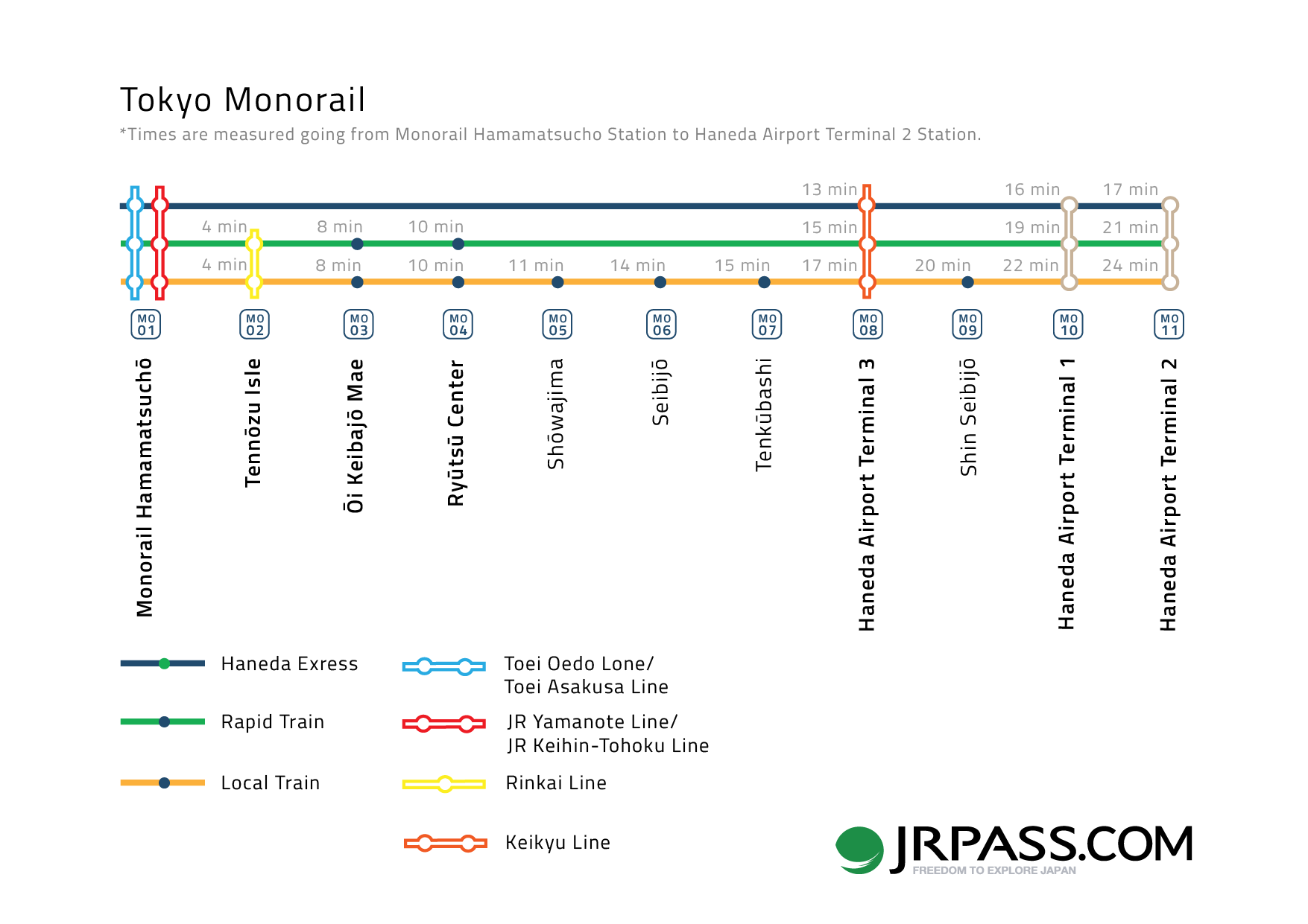 Tokyo Monorail Map by JRPass.com